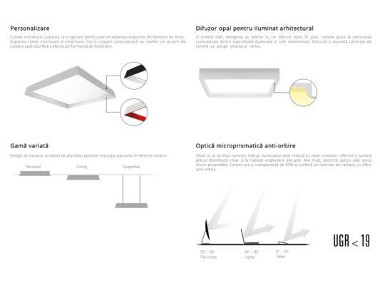 panouri-led-iluminat-office-birou-60