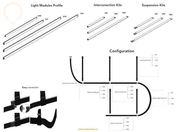 schita corpuri iluminat modulare belt iluminat arhitecutural flos
