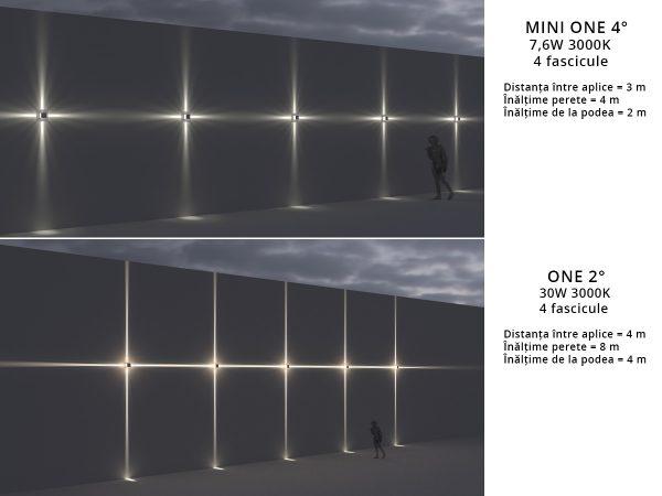 iluminat fatade arhitectural